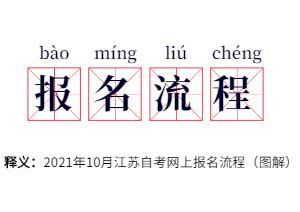 2021年10月江苏自考网上报名流程(图解)